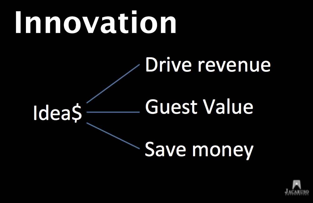 InnovationDrivers